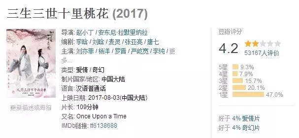 《战狼2》的另一种打开方式:中年吴京的人生励志大片,比电影更精彩!